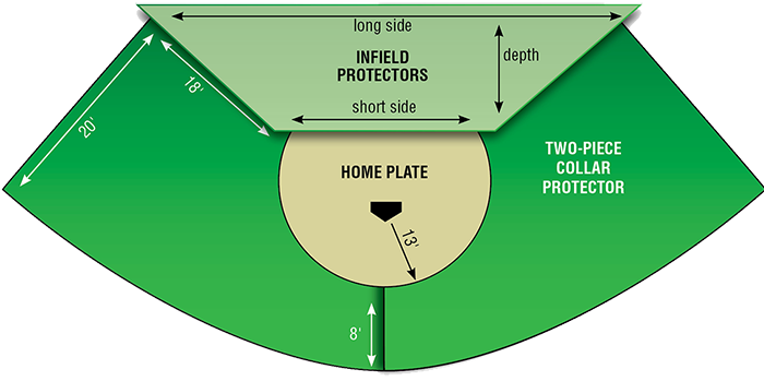 Batting Practice Collar Protector Diagram