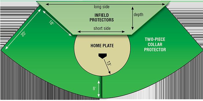 Batting Practice Collar Protector Diagram